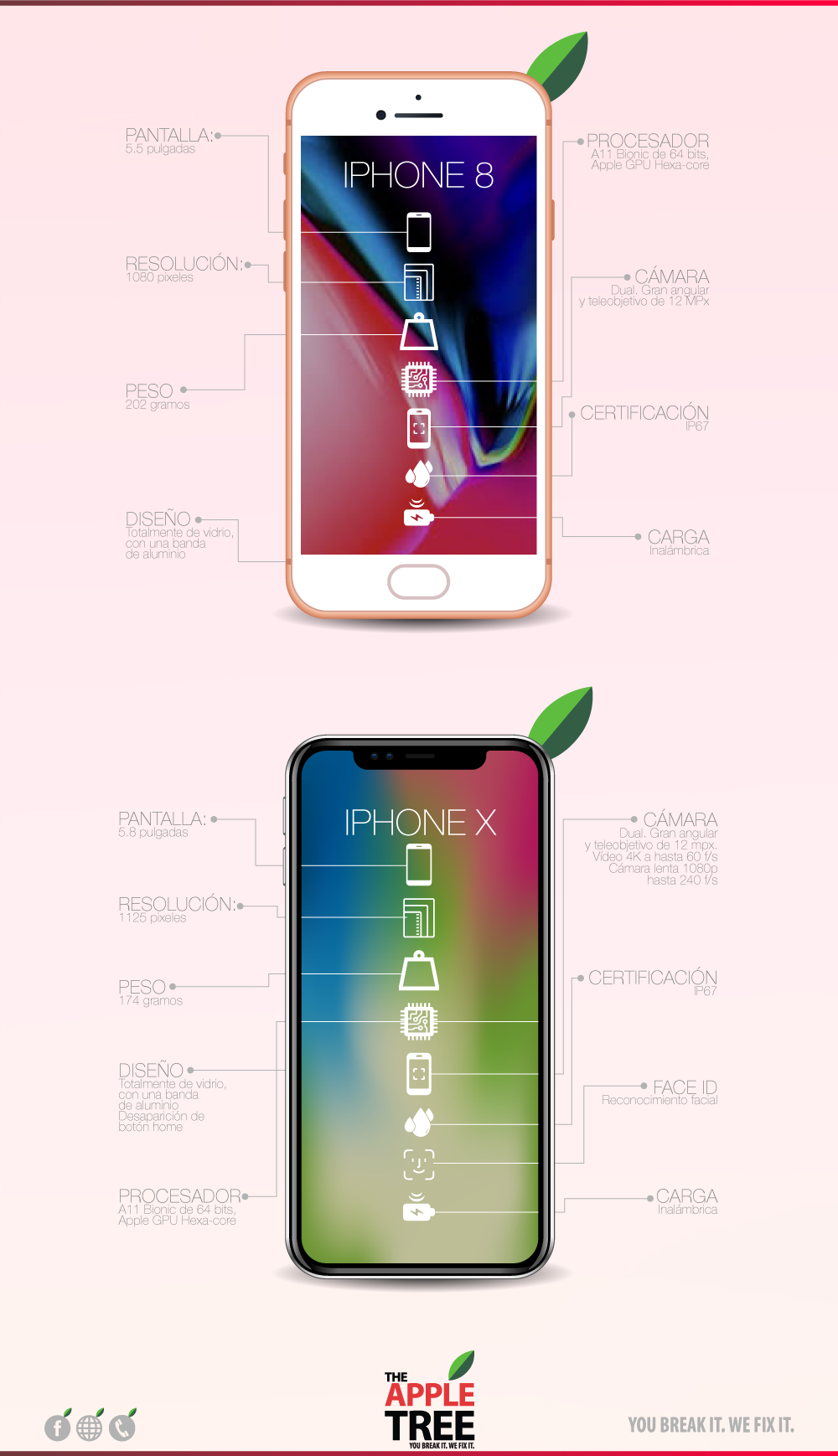 Iphone-X-vs-Iphone-8-The-Apple-Tree-Infografía